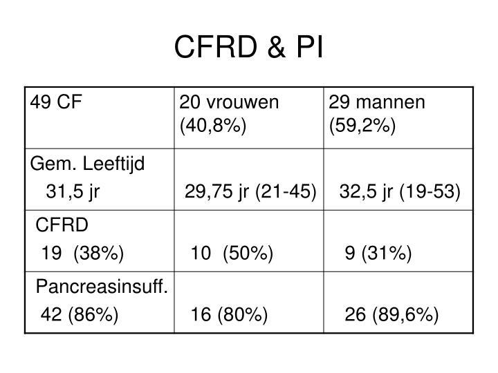 CFRD & PI