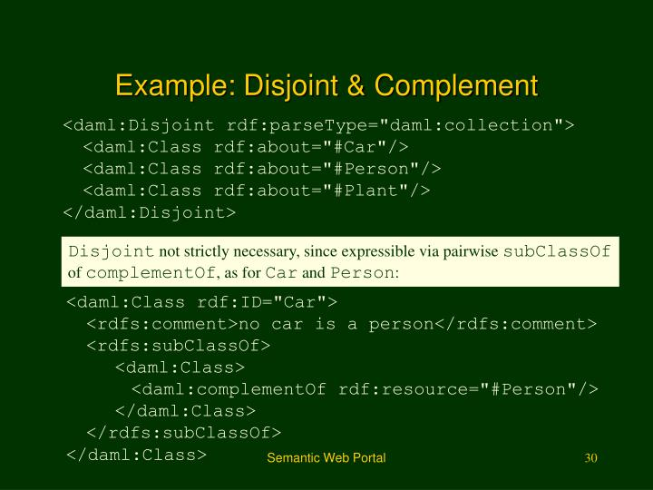 Example: Disjoint & Complement