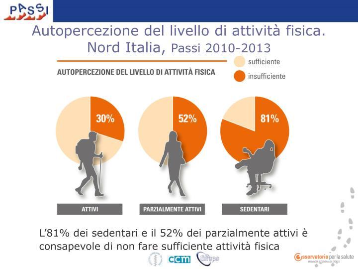 L'81% dei sedentari e il 52% dei parzialmente attivi è consapevole di non fare sufficiente attività fisica