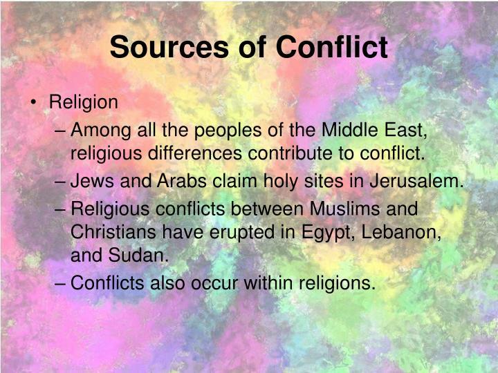 the source of conflict between muslims