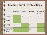 useful subject combinations