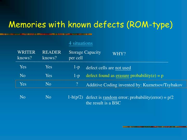 Memories with known defects (ROM-type)