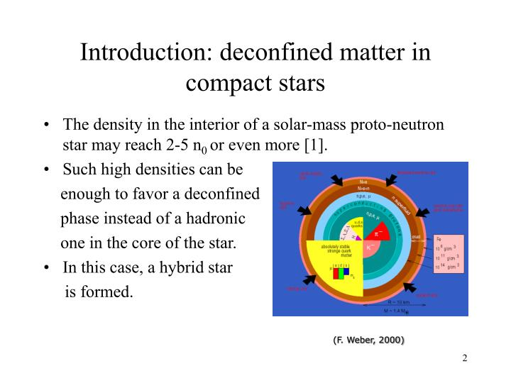 Introduction deconfined matter in compact stars