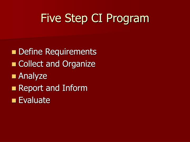 Five Step CI Program