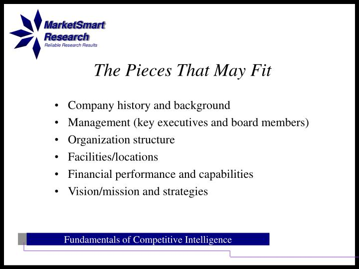 Company history and background