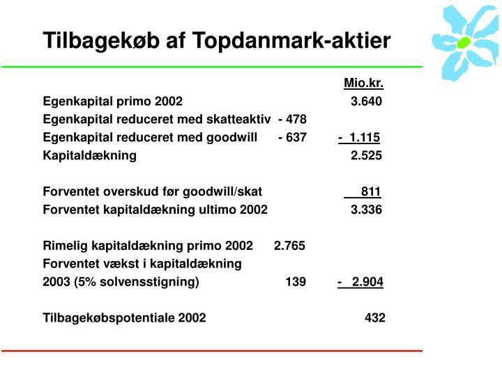 Tilbagekøb af Topdanmark-aktier