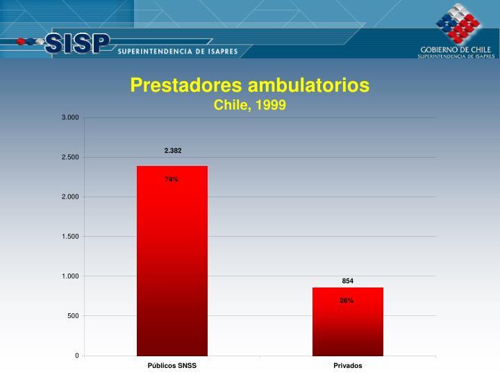 Prestadores ambulatorios