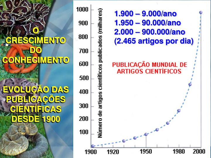 1.900 – 9.000/ano