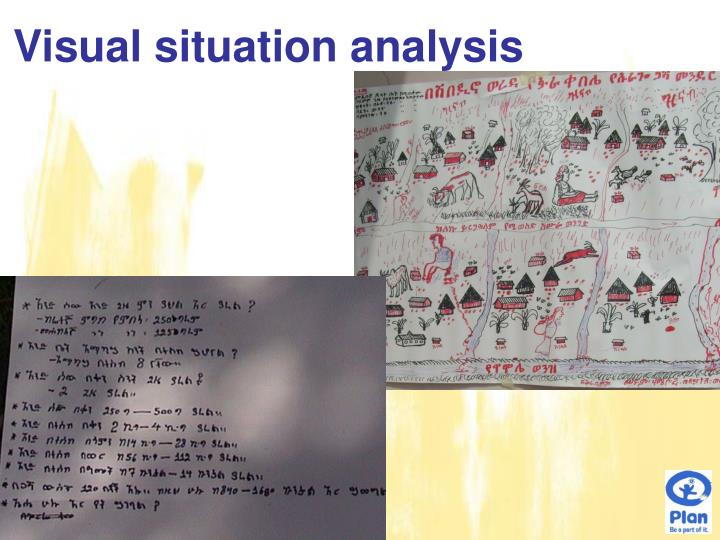 Visual situation analysis