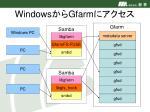 windows gfarm