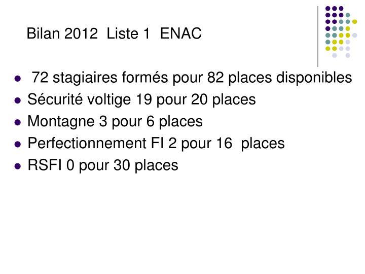 Bilan 2012  Liste 1  ENAC