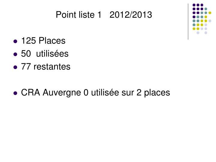 Point liste 1   2012/2013