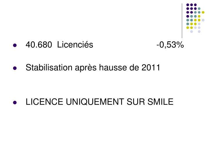 40.680  Licenciés                          -0,53%