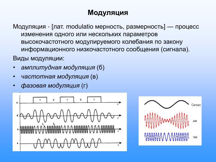 Виды частотной модуляции