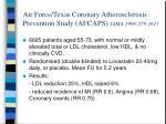 air force texas coronary atherosclerosis prevention study afcaps jama 1998 279 1615