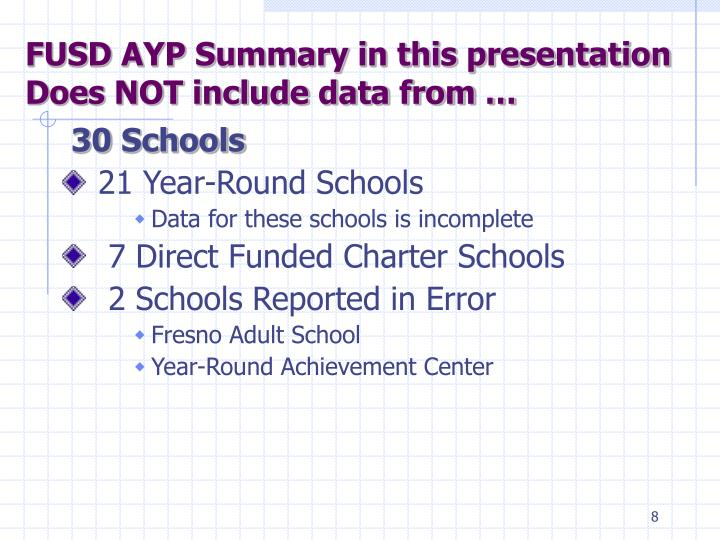 FUSD AYP Summary in this presentation Does NOT include data from …