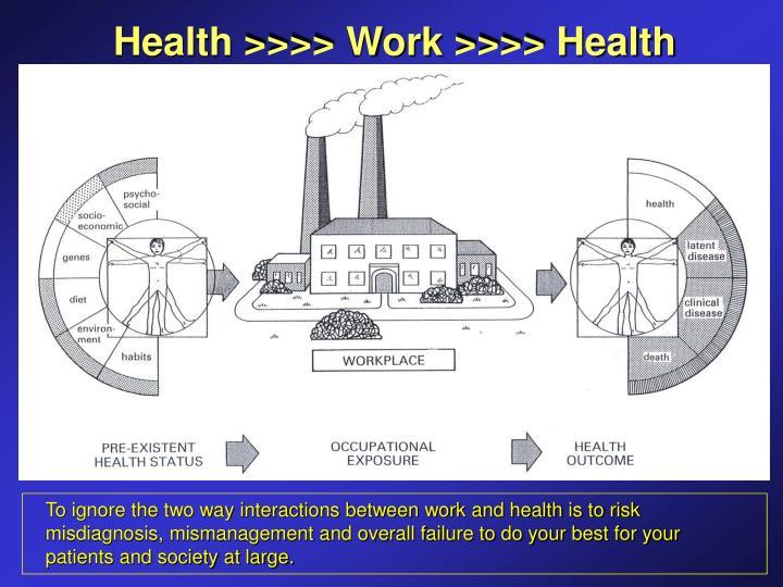 Health >>>> Work >>>> Health
