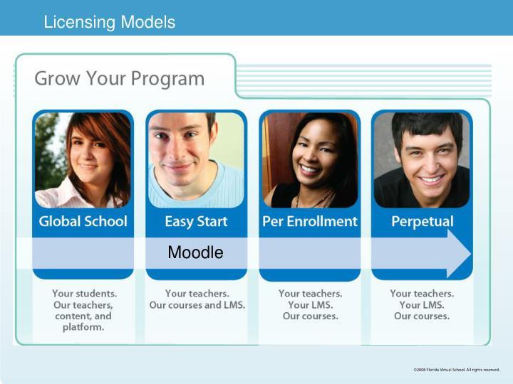 Licensing Models
