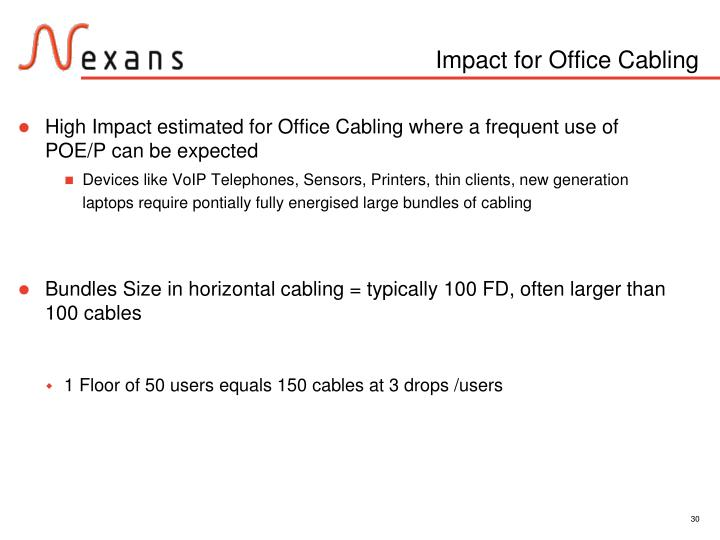 Impact for Office Cabling