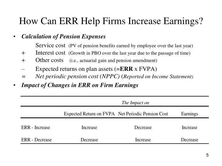 How Can ERR Help Firms Increase Earnings?