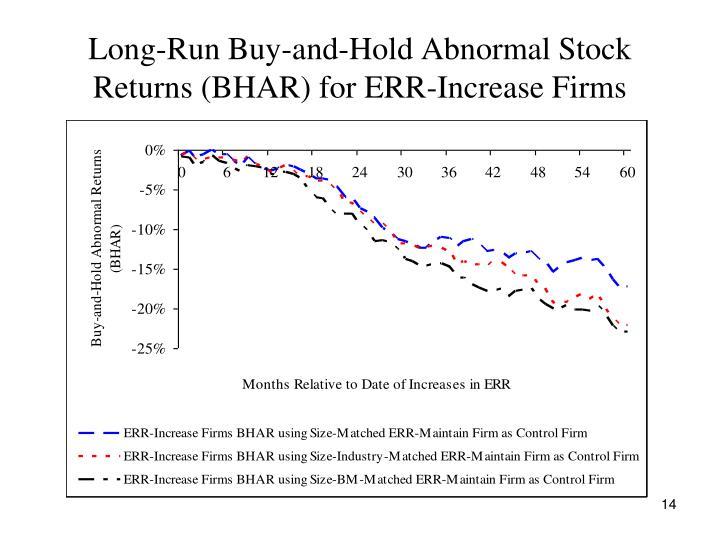 Long-Run Buy-and-Hold Abnormal Stock Returns (BHAR) for ERR-Increase Firms