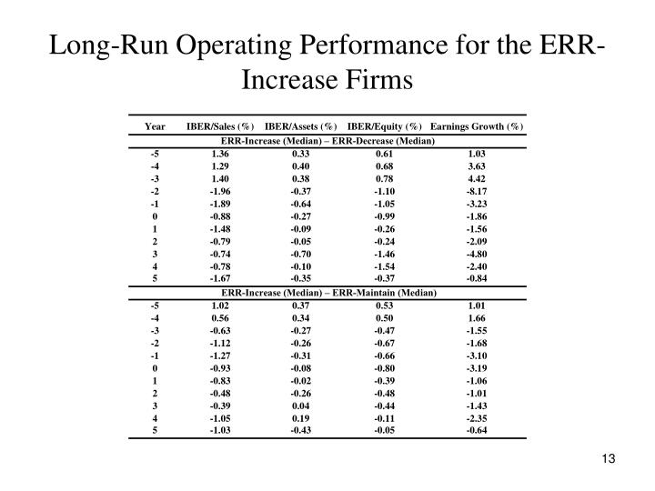 Long-Run Operating Performance for the ERR-Increase Firms