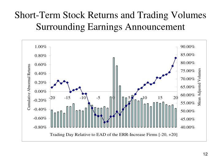 Short-Term Stock Returns and Trading Volumes Surrounding Earnings Announcement