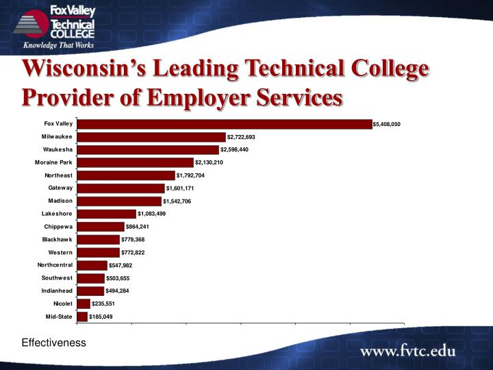 Wisconsin's Leading Technical College Provider of Employer Services