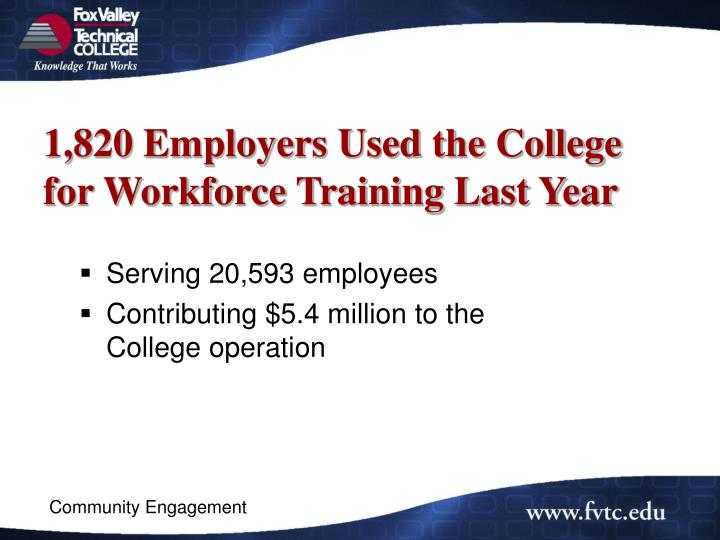 1,820 Employers Used the College for Workforce Training Last Year