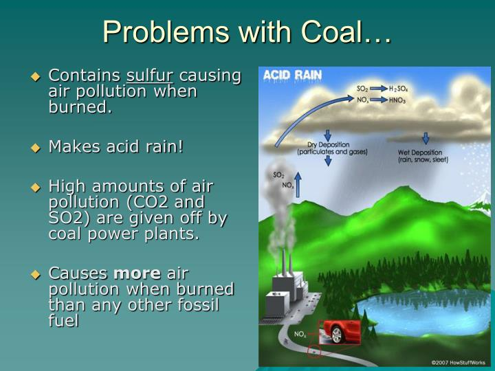 problems caused by air pollution