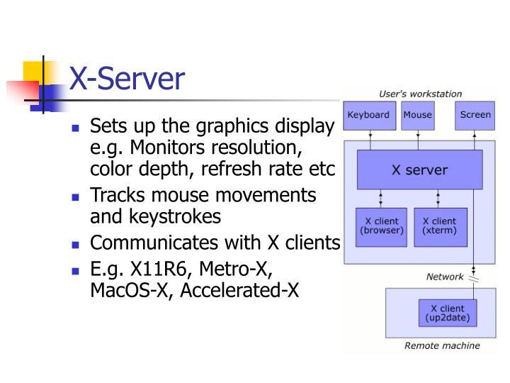 X-Server