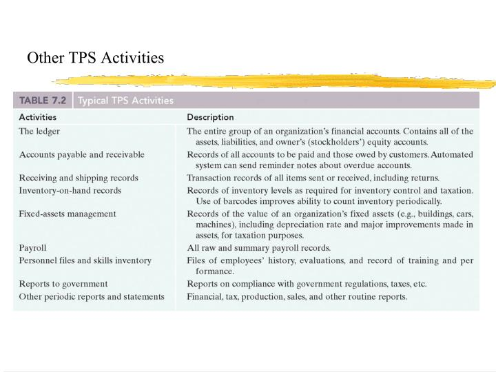 Other TPS Activities