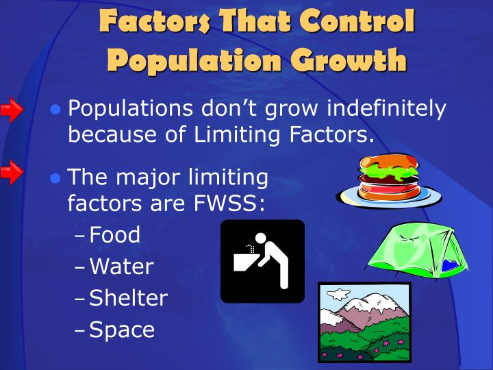 Populations don't grow indefinitely because of Limiting Factors.
