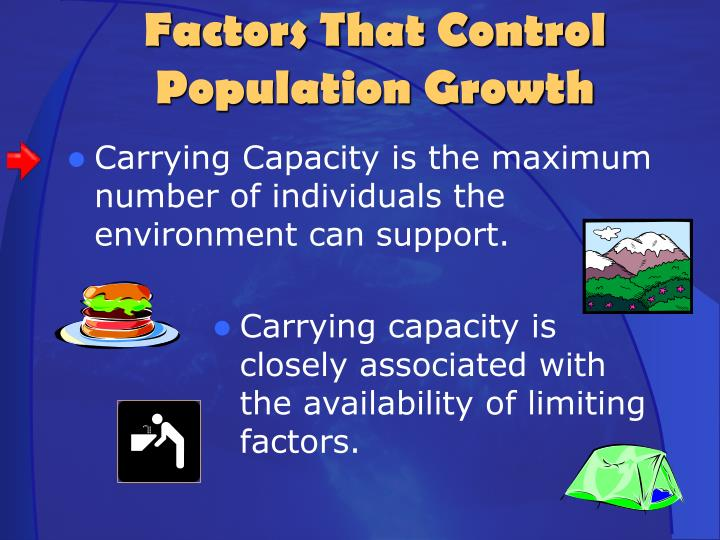 Carrying Capacity is the maximum number of individuals the environment can support.
