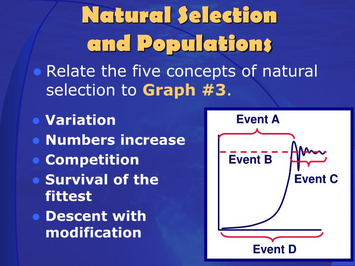 Relate the five concepts of natural selection to