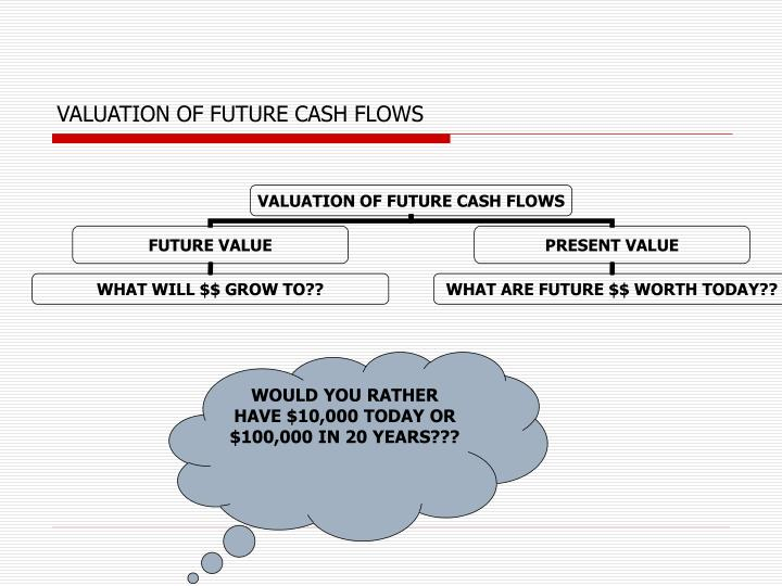 valuation of future cash flows n.