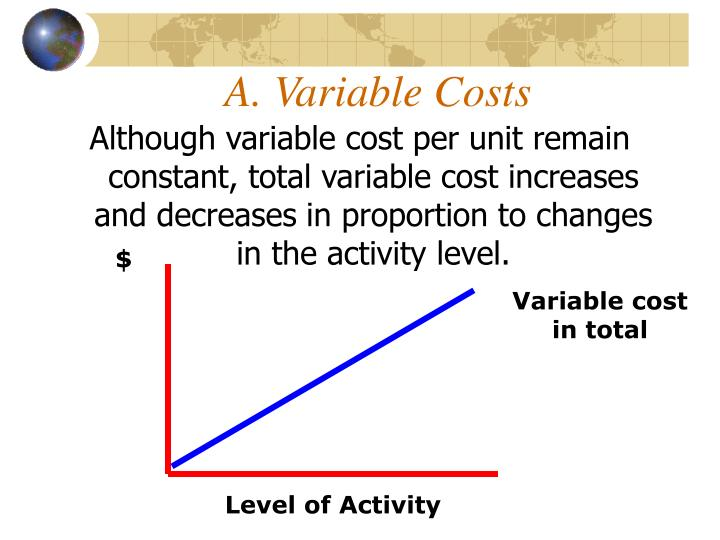 A. Variable Costs