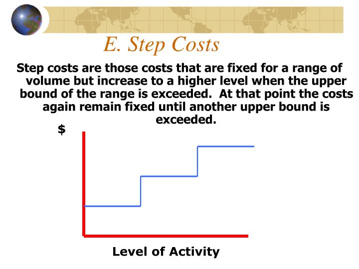 E. Step Costs