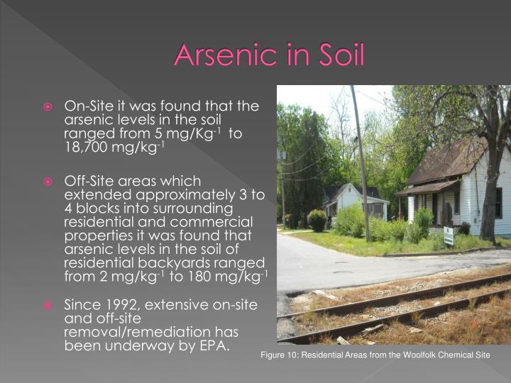 Arsenic in Soil