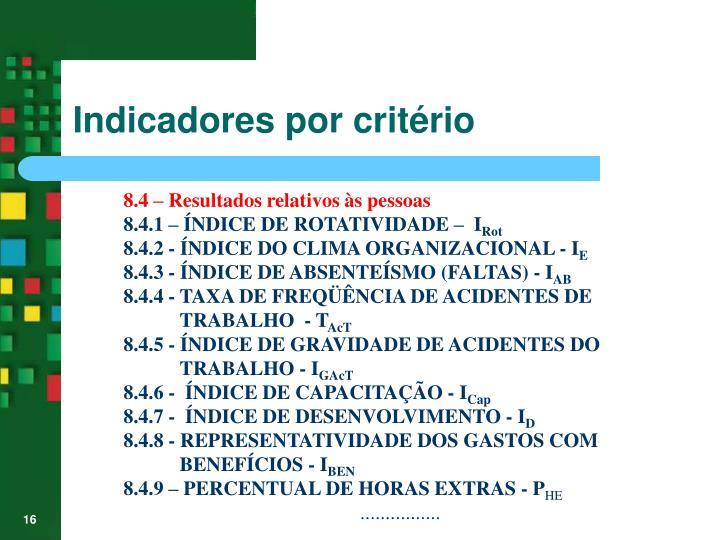 Indicadores por critério