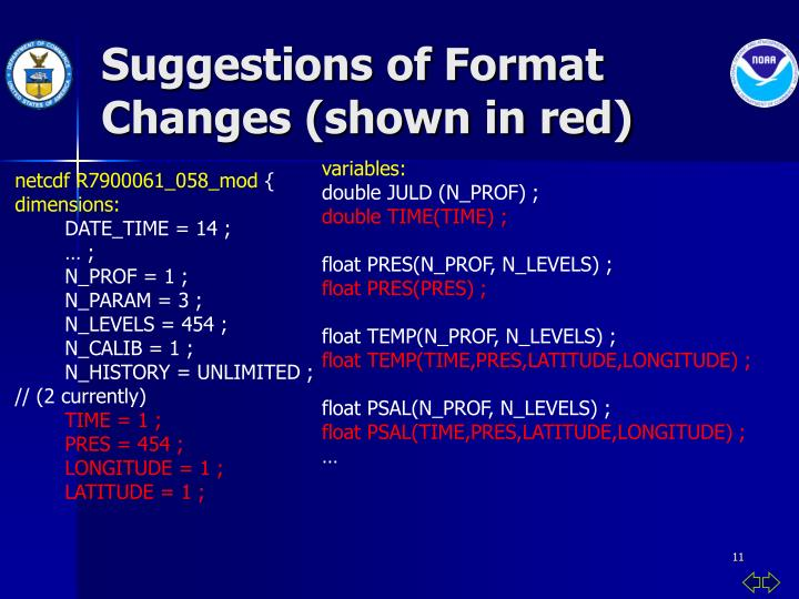 Suggestions of Format Changes (shown in red)