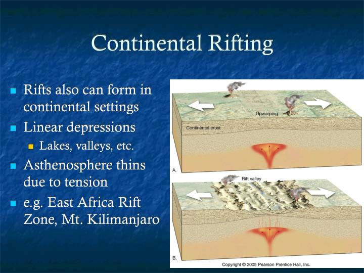 Rifts also can form in continental settings