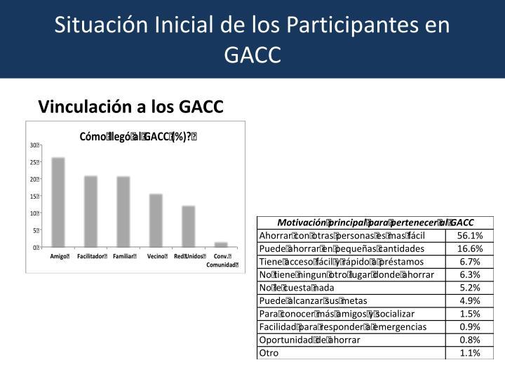 Situación Inicial de los Participantes en GACC