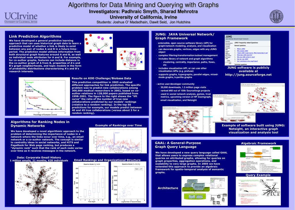 PPT - JUNG: JAVA Universal Network/ Graph Framework