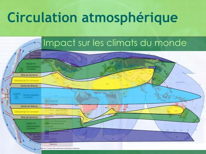 Circulation atmosphérique