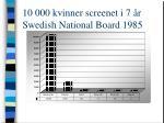 10 000 kvinner screenet i 7 r swedish national board 1985