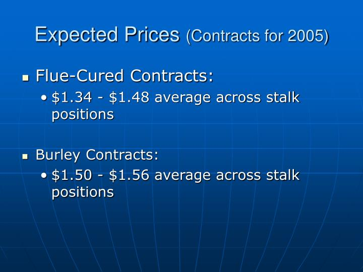 Expected prices contracts for 2005