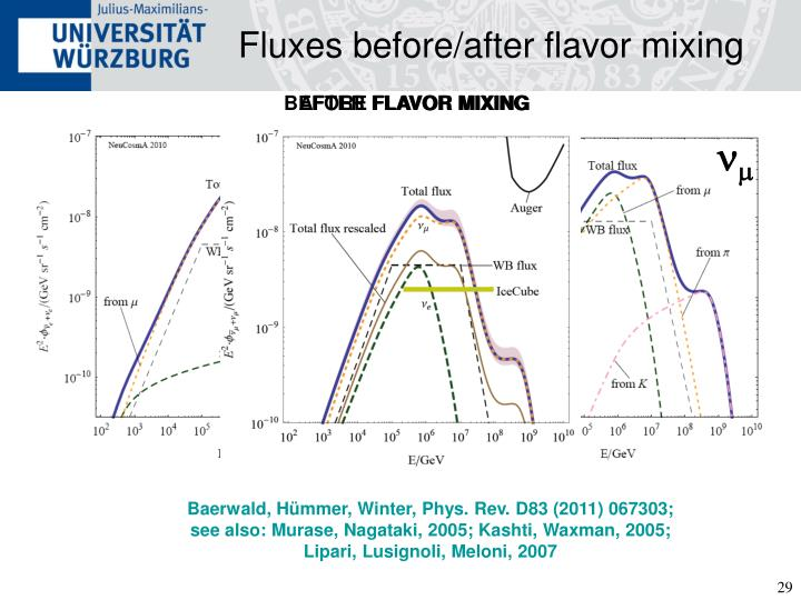 Fluxes before/after flavor mixing