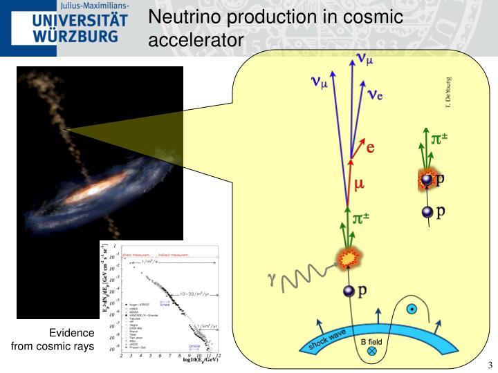 Neutrino production in cosmic accelerator