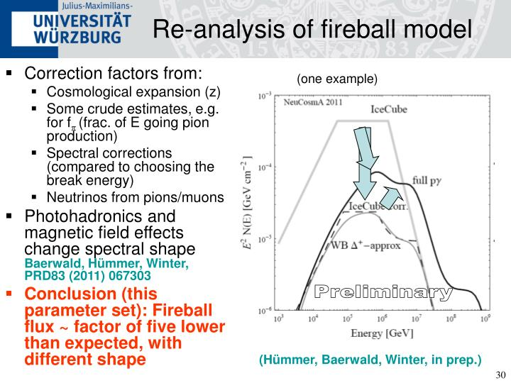 Re-analysis of fireball model